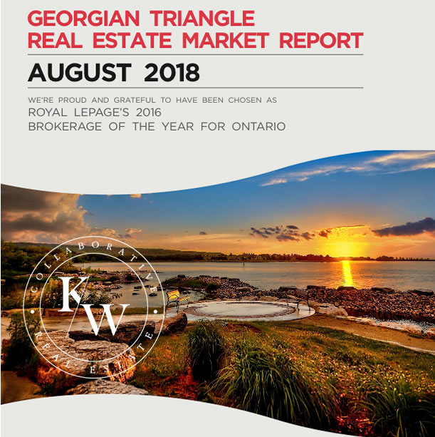 Southern Georgian Bay Real Estate Market Report August 2018
