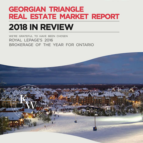 2018 in Review – Georgian Triangle Real Estate
