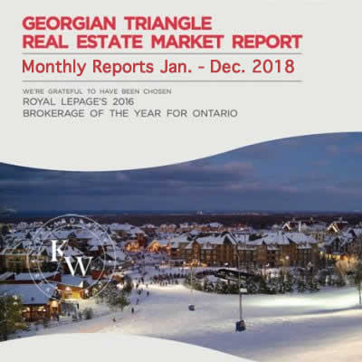 Monthly Real Estate Market Reports Jan. to Dec. 2018